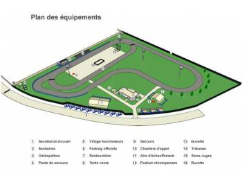 Circuit routier